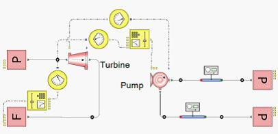 Flowmaster在核电开发部件方面的应用